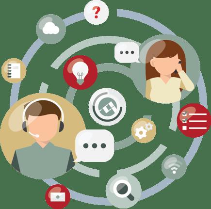 Customer Care_webb